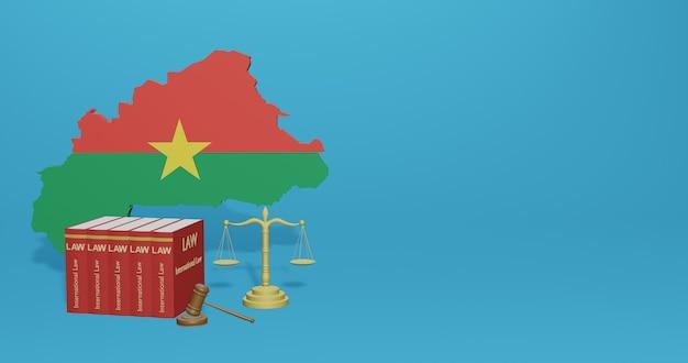 Loi burkinabé pour l'infographie, le contenu des médias sociaux en rendu 3d