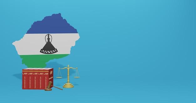 La loi du lesotho pour l'infographie, le contenu des médias sociaux dans le rendu 3d