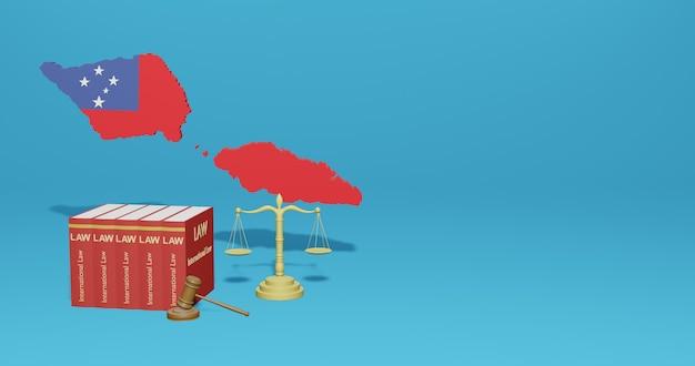 Loi samoane pour l'infographie, contenu des médias sociaux dans le rendu 3d