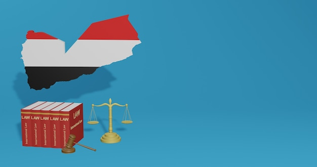 Loi yéménite pour infographie, contenu des médias sociaux dans le rendu 3d