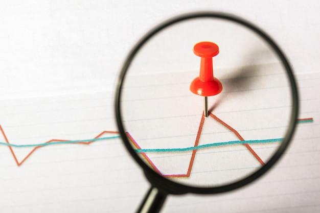 Loupe et graphique de croissance de l'entreprise