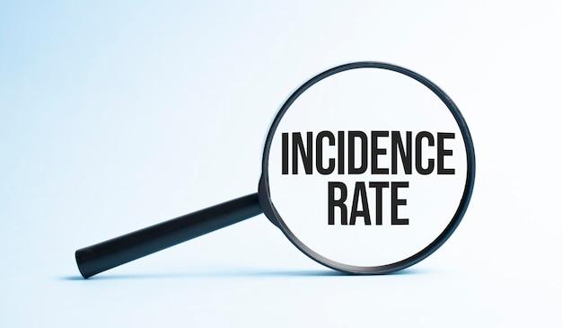 Loupe avec le mot taux d'incidence. concept d'entreprise