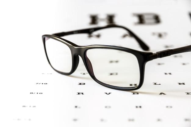 Lunettes sur la carte des yeux. arrière-plan de l'appareil optique