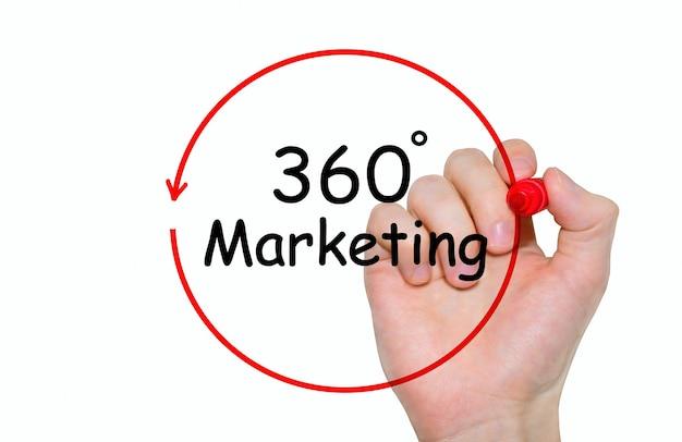 Main qui écrit inscription marketing 360 degrés avec marqueur, concept