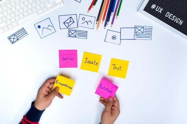 Des mains de concepteur d'ux tenant des mots empathize et prototype sur des notes autocollantes.