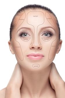 Maquillage visage de femme