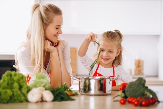 Mère et fille cuisinant à la cuisine