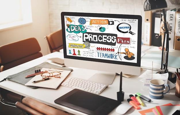 Méthode d'opération de processus concept d'organisation de production