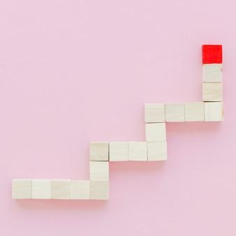 Mise à plat des escaliers avec bloc en bois et marque rouge