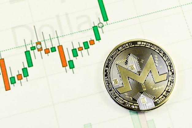 Monero est un moyen d'échange moderne et cette crypto-monnaie