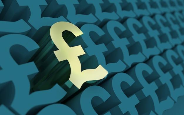 Motif de symboles livre sterling