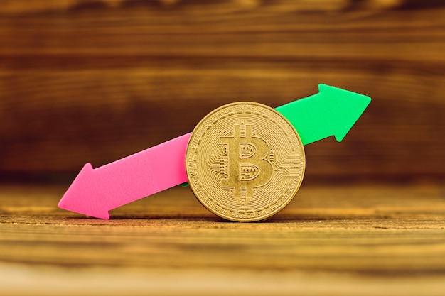 Mouvement haussier et mouvement baissier de bitcoin
