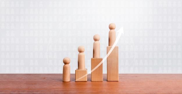 Notion de croissance démographique. flèche montante et figures en bois debout sur des étapes de graphique en croissance organisées par des blocs de cubes en bois sur une table en bois et un fond de grille blanche avec espace de copie.