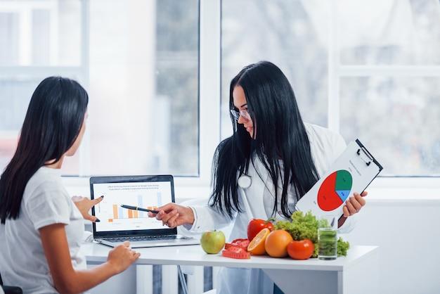 Une nutritionniste féminine avec graphique donne des consultations au patient à l'intérieur du bureau.