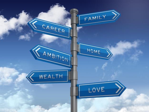 Panneau directionnel avec des mots de concept de style de vie sur le ciel bleu