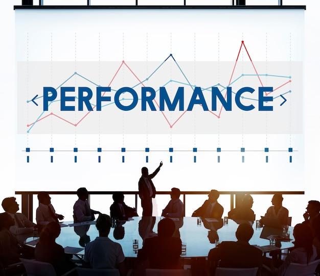 Performance de l'entreprise