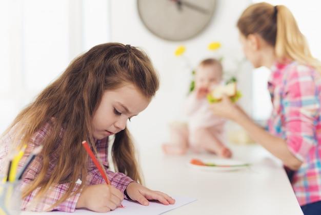 Une petite fille dessine sur le dessus de la cuisine avec des crayons de couleur