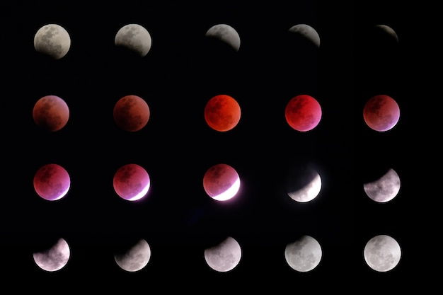 Les phases de l'éclipse lunaire