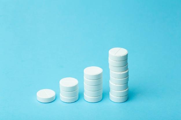 Pilules et médicaments sur une cuillère. dosage et médicaments. vitamines, antidépresseurs, stimulants, somnifères et concept de santé. pilules et dépendance au traitement
