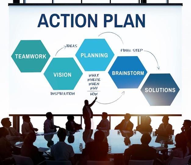 Plan d'action commercial