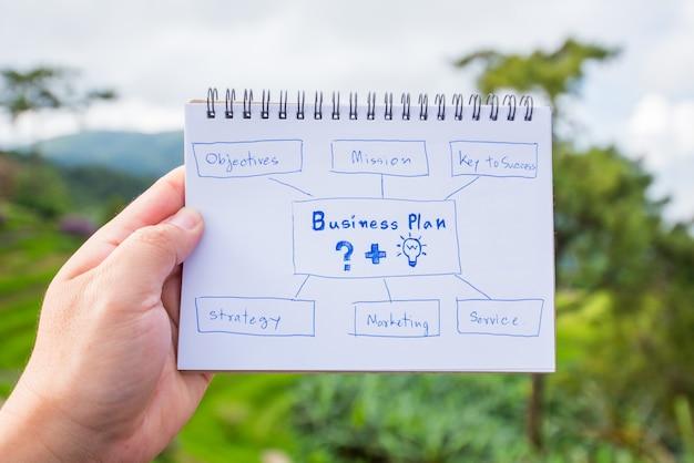 Plan d'affaires et objectif. écrire sur le livre blanc pour réussir.