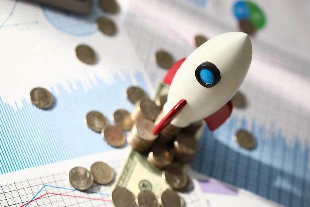 Planification et analyse de la rentabilité des investissements.