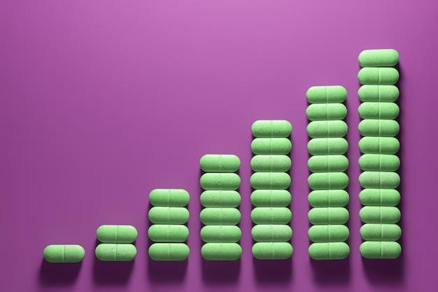 Plusieurs piles de pilules vertes sur fond violet.