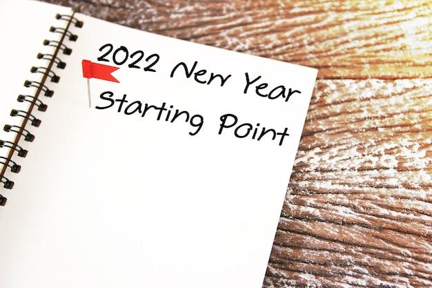 Point de départ de la liste des objectifs de résolution du nouvel an 2020