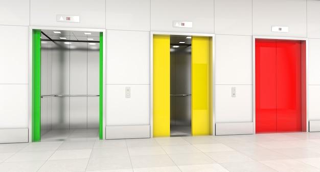 Porte d'ascenseur de sémaphore