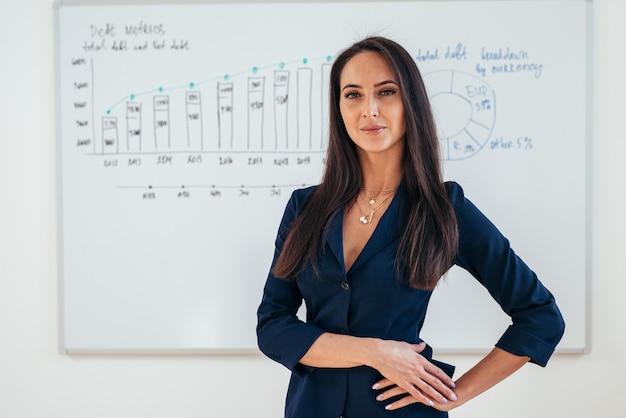 Portrait de femme d'affaires devant tableau blanc.