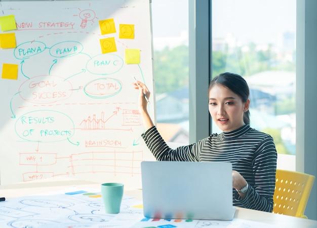 Portrait d'une femme travaillant dans son bureau