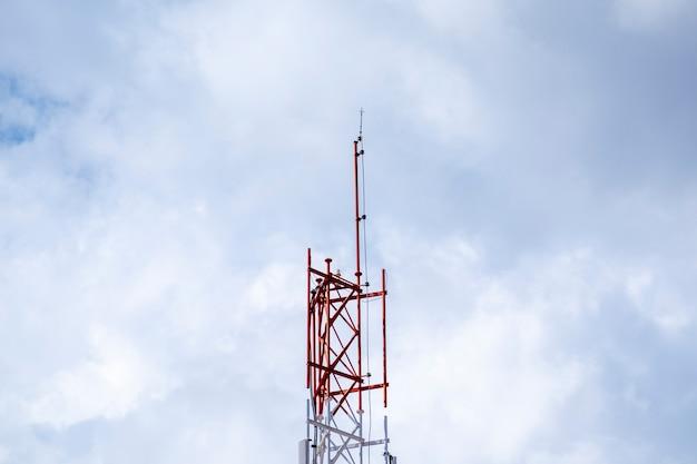 Poteau de signalisation et ciel