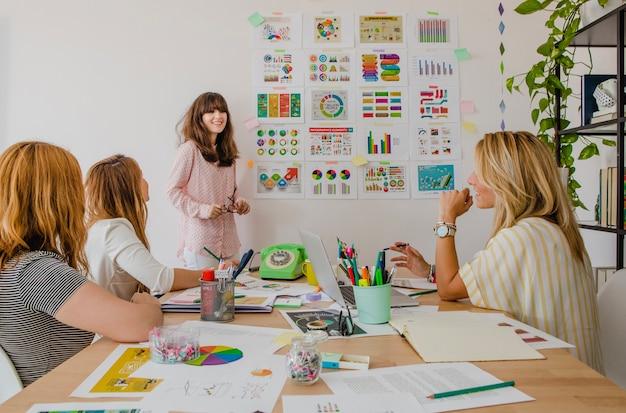 Présentation de leader féminin