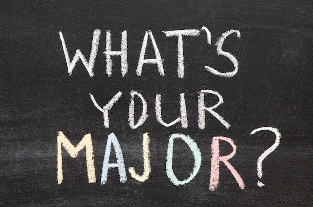Quelle est votre question principale écrite à la main sur le tableau noir de l'école