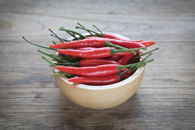 Red hot chili peppers dans un bol sur fond en bois