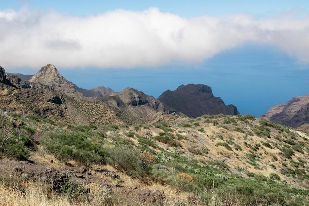 Relief montagneux avec fond nuageux