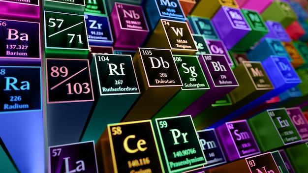 Rendu 3d abstrait chimique. tableau périodique des éléments. fragment de table de mendeleev. matériau en métal.