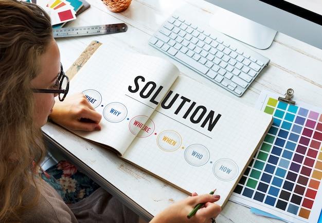 Résolution de problèmes de solution partager des idées concept