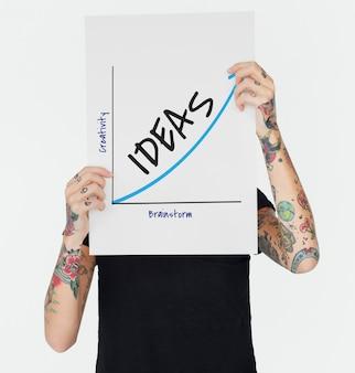 Résultats de l'innovation objectif réalisation de la vision