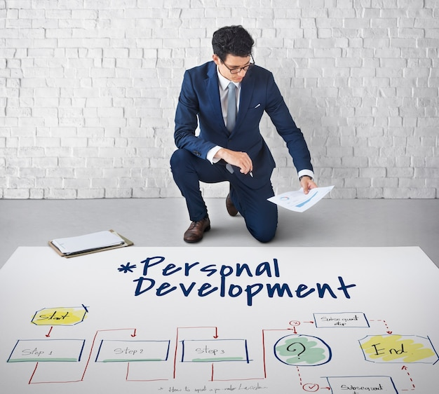 Résumé de l'amélioration flux de travail de développement personnel