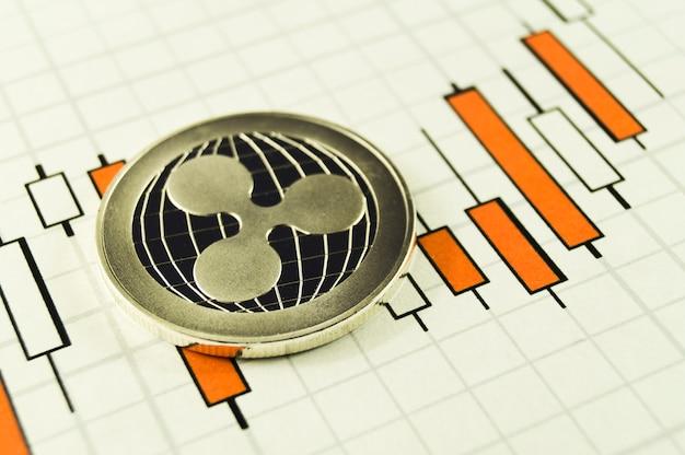 Ripple est un moyen d'échange moderne et cette crypto-monnaie