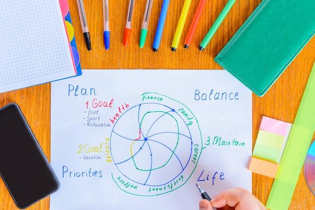 La roue de la vie est un excellent exercice et outil pour vous aider à créer plus d'équilibre et de succès dans votre vie. fixer des objectifs basés sur la roue de la vie d'une personne qui réussit. planification, priorisation.