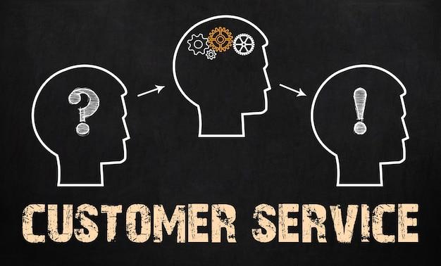Le service client - business concept sur tableau.