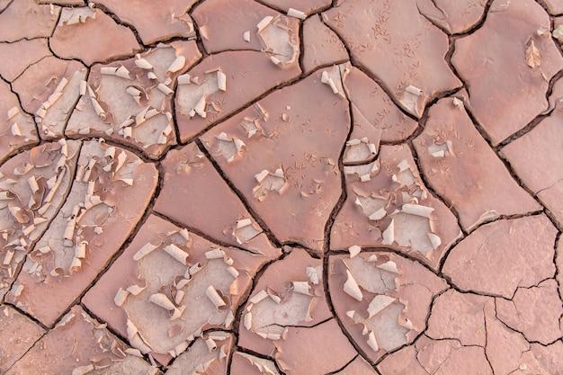 Sol en sécheresse
