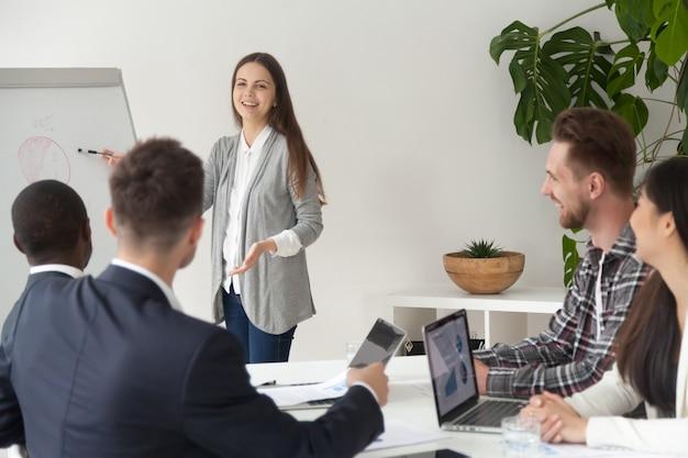 Souriant jeune employé donnant présentation travaillant avec un tableau à feuilles mobiles dans la salle de réunion