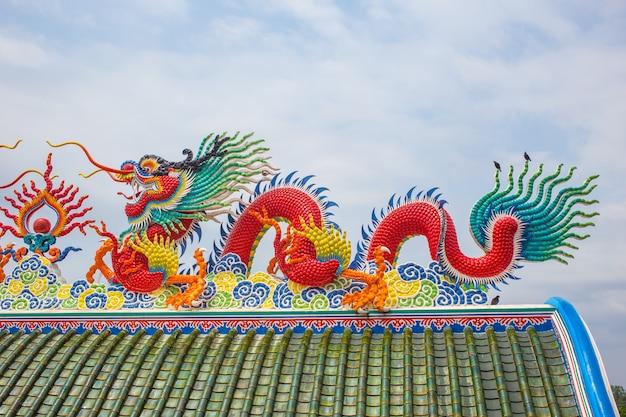 Statue de dragons sur le toit du temple chinois avec un ciel bleu nuageux.