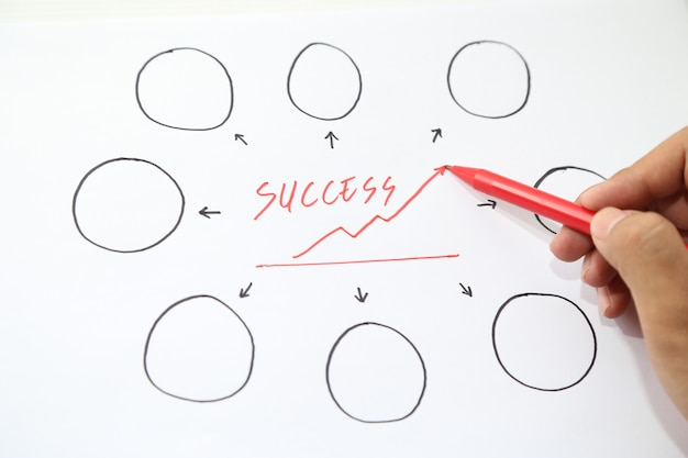Symbole de succès dessin main avec bulle d'affaires