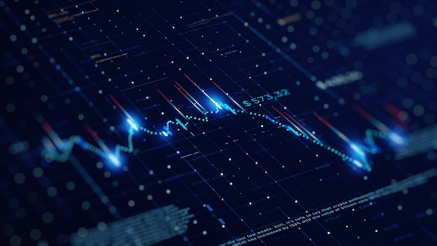Tableau des activités financières avec diagrammes et numéros de stock