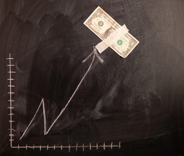 Tableau de croissance du dollar dessiné sur tableau noir