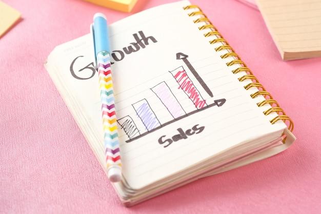 Tableau de croissance écrit à la main sur le bloc-notes au bureau